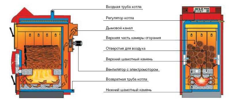 http://okoshko-ua.com/_si/1/14874752.jpg