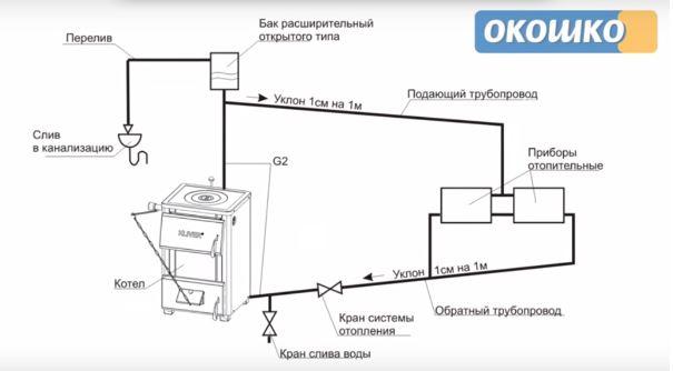 http://okoshko-ua.com/_si/1/93826564.jpg